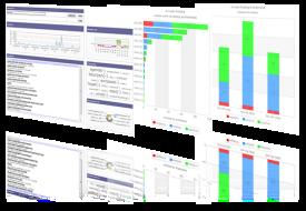 flexibele en betaalbare Media analyse op basis van innovatieve producten